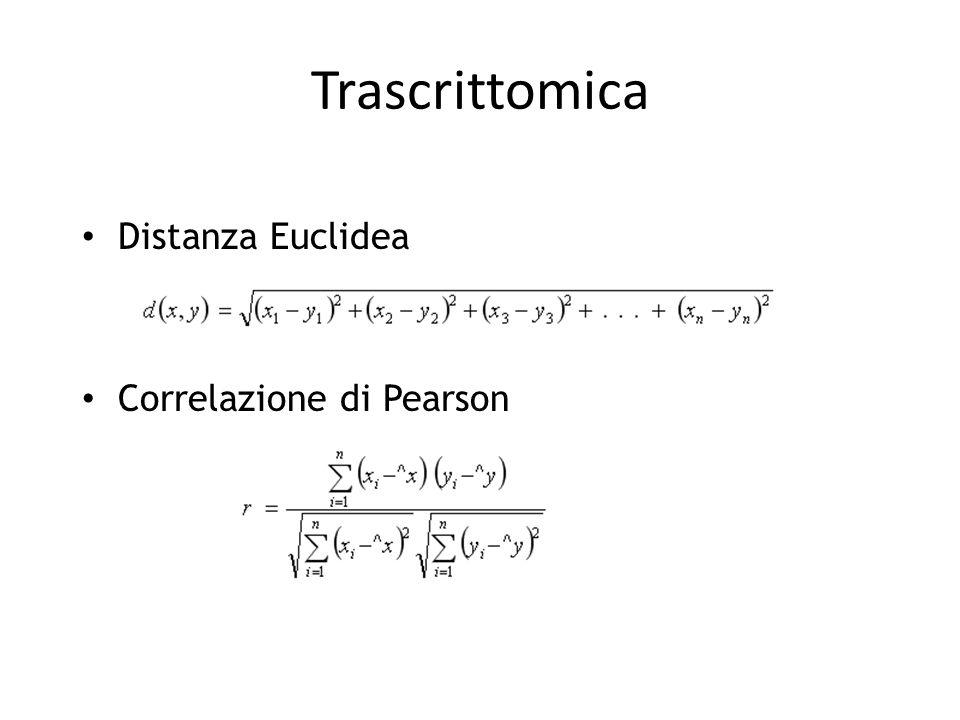 Trascrittomica Distanza Euclidea Correlazione di Pearson