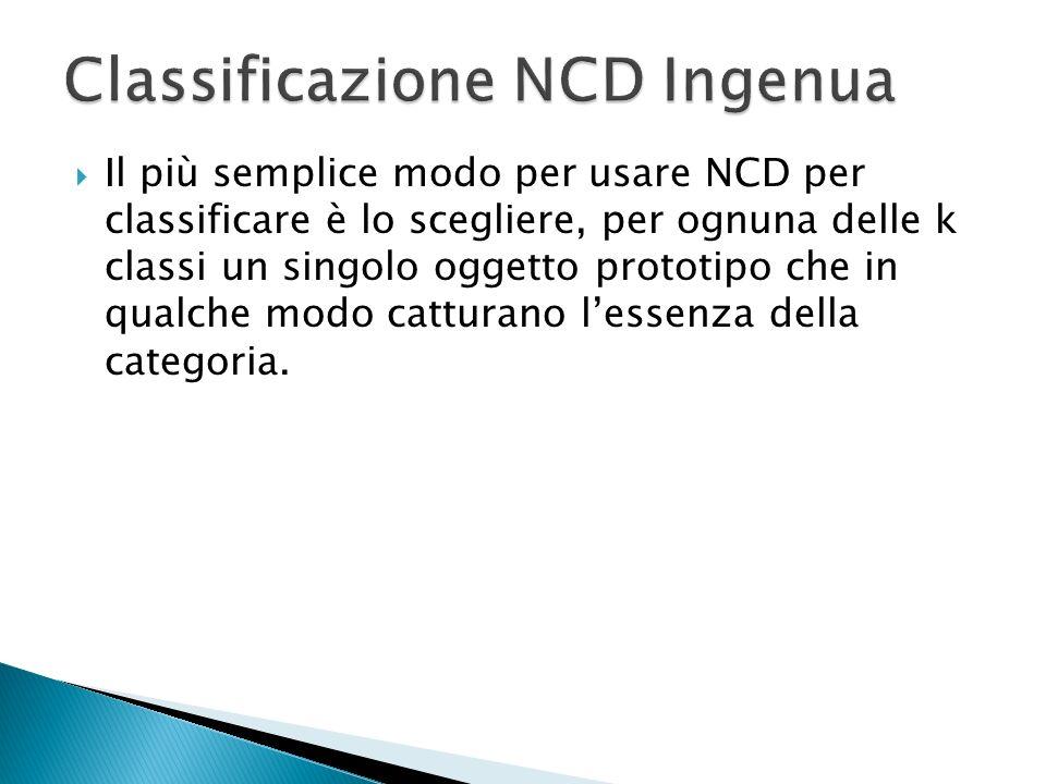 Classificazione NCD Ingenua