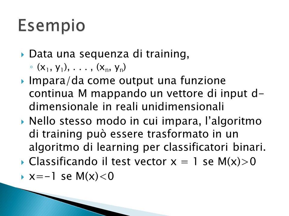 Esempio Data una sequenza di training,
