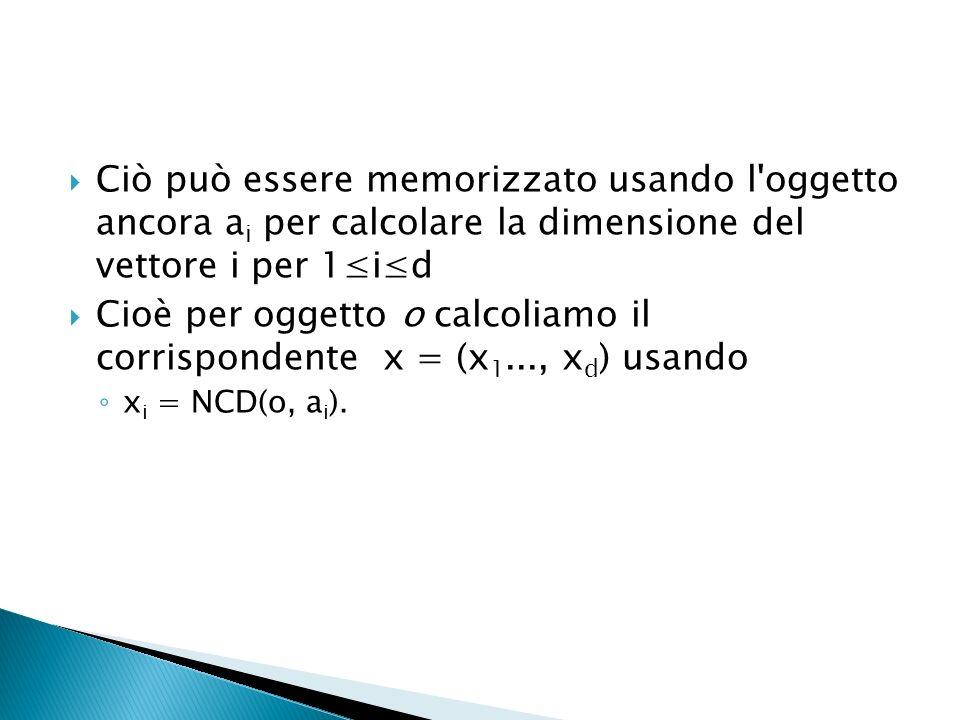 Cioè per oggetto o calcoliamo il corrispondente x = (x1..., xd) usando