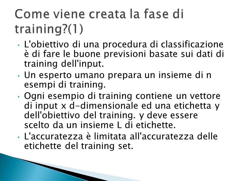 Come viene creata la fase di training (1)