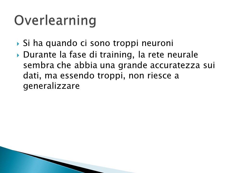 Overlearning Si ha quando ci sono troppi neuroni