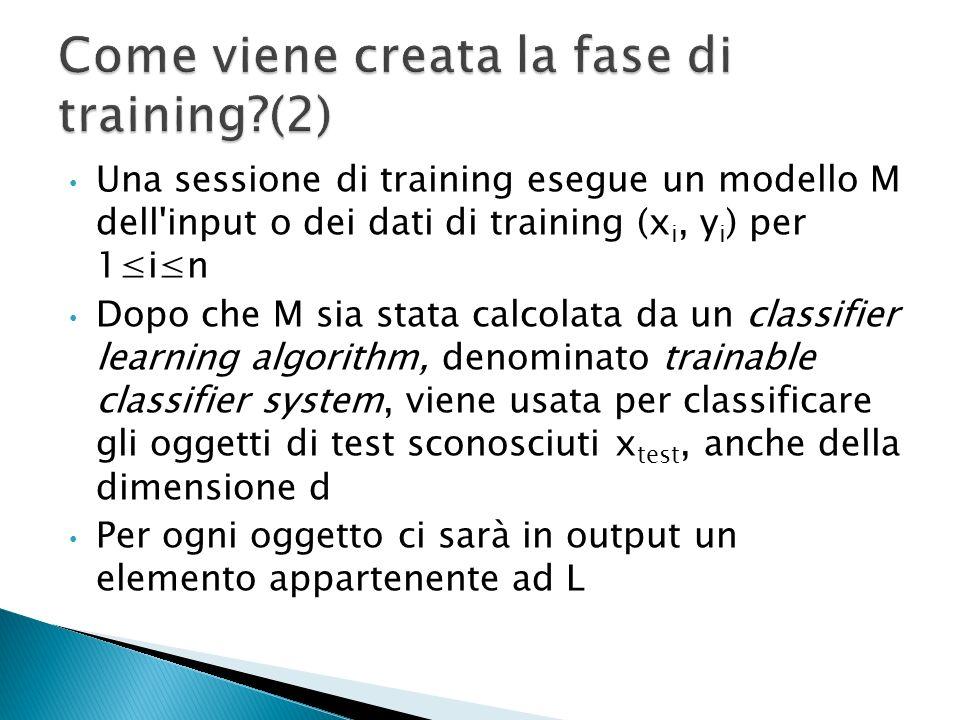 Come viene creata la fase di training (2)