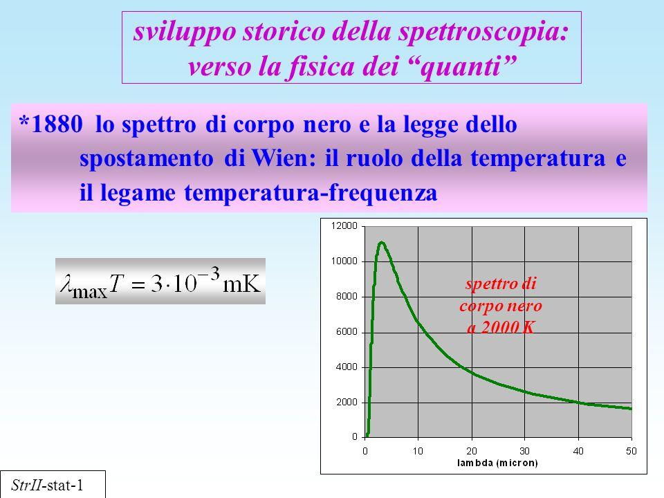 sviluppo storico della spettroscopia: verso la fisica dei quanti