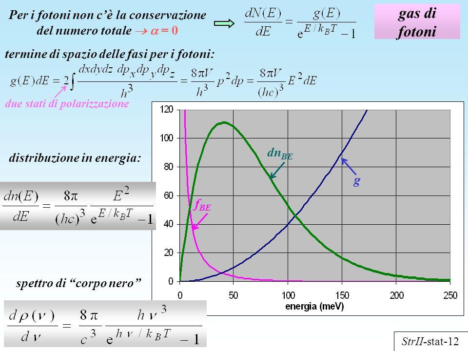 Per i fotoni non c'è la conservazione del numero totale   = 0