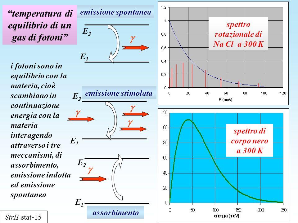 temperatura di equilibrio di un gas di fotoni