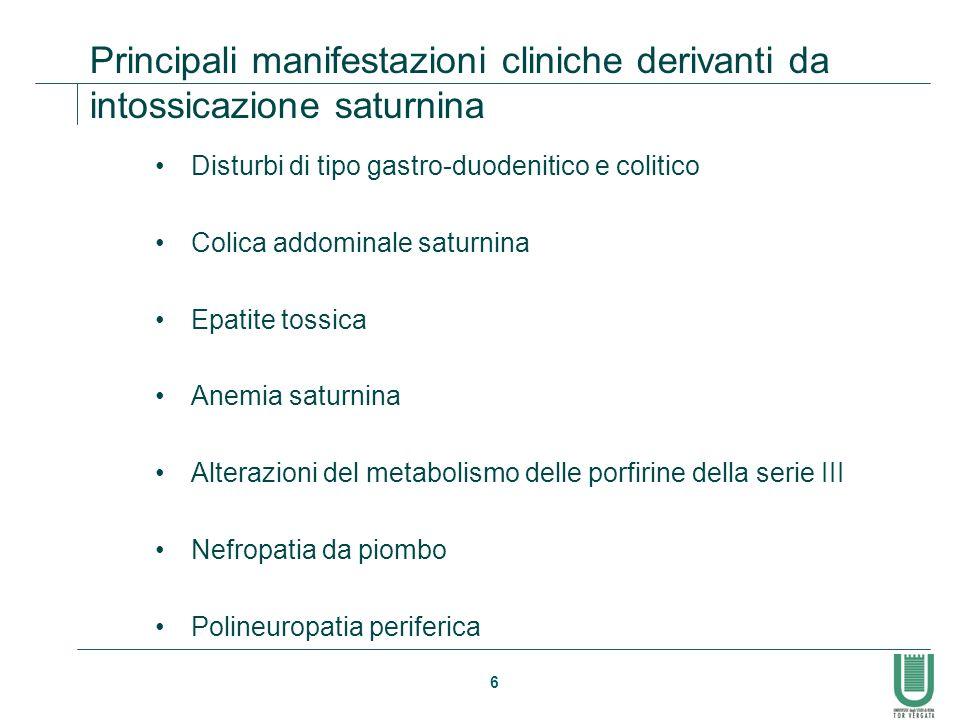 Principali manifestazioni cliniche derivanti da intossicazione saturnina