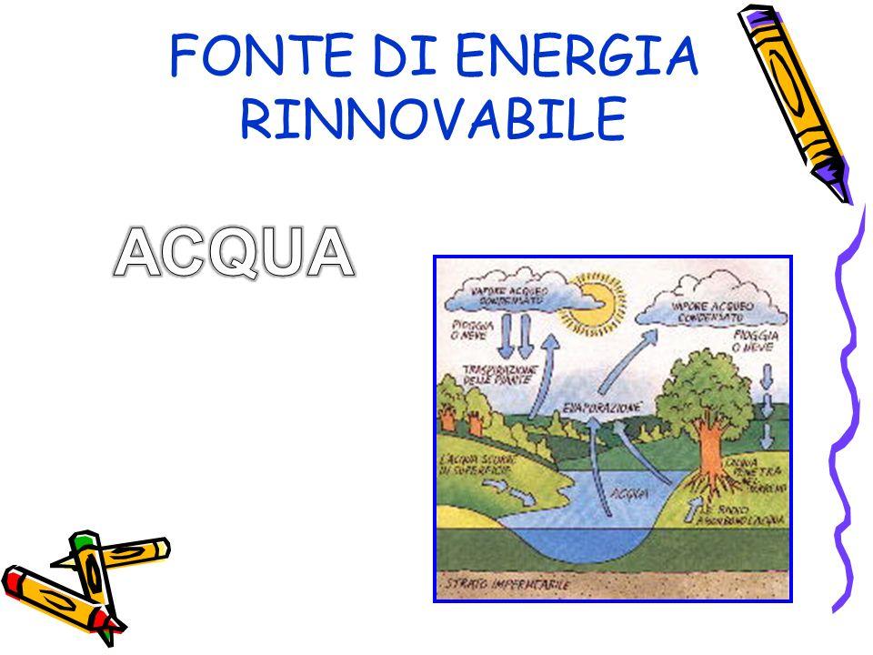 FONTE DI ENERGIA RINNOVABILE