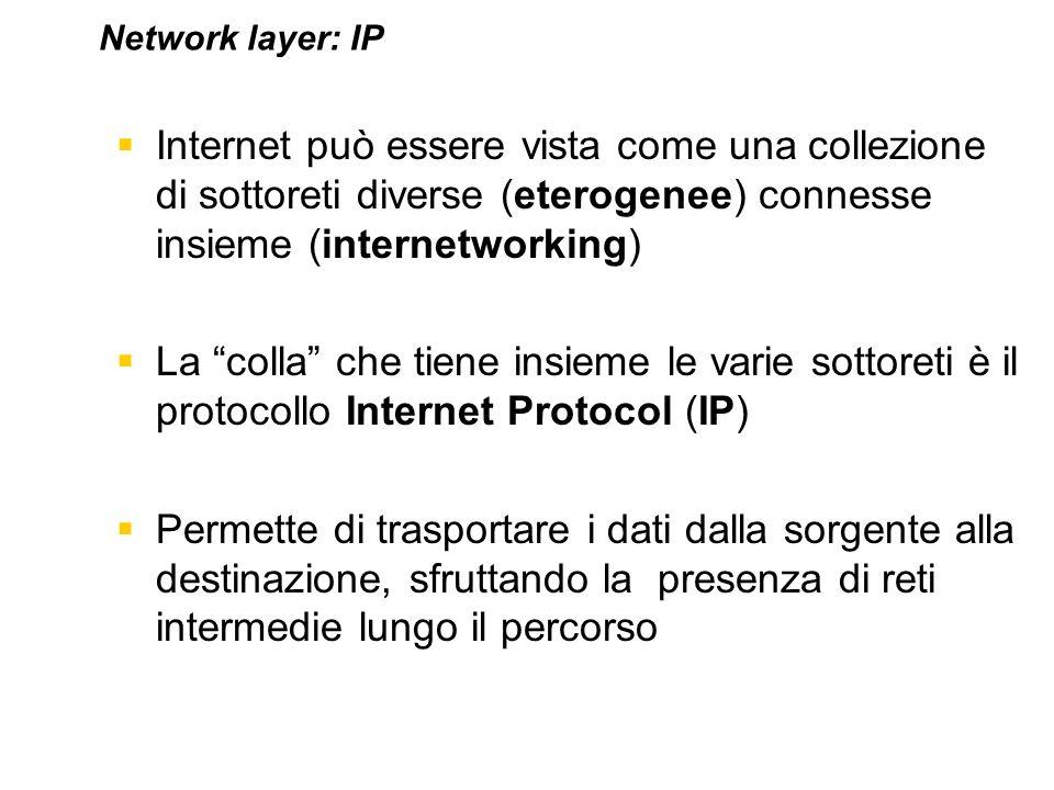 Network layer: IP Internet può essere vista come una collezione di sottoreti diverse (eterogenee) connesse insieme (internetworking)