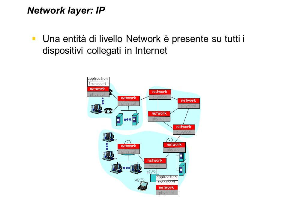 Network layer: IP Una entità di livello Network è presente su tutti i dispositivi collegati in Internet.