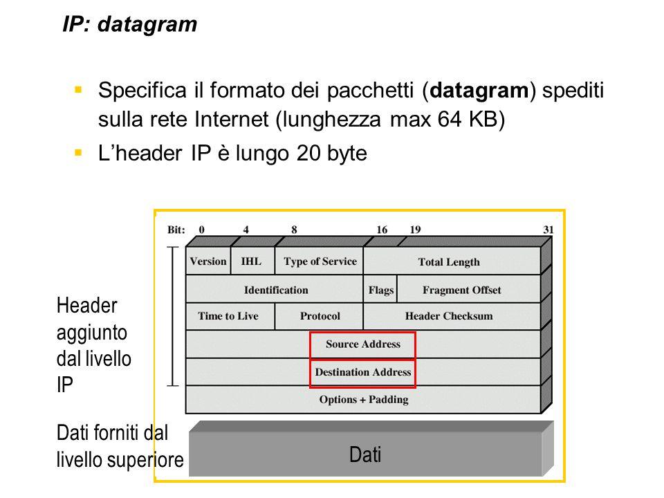 IP: datagram Specifica il formato dei pacchetti (datagram) spediti sulla rete Internet (lunghezza max 64 KB)