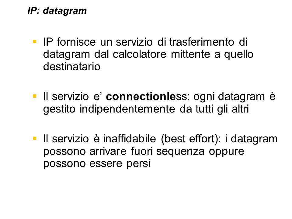 IP: datagram IP fornisce un servizio di trasferimento di datagram dal calcolatore mittente a quello destinatario.