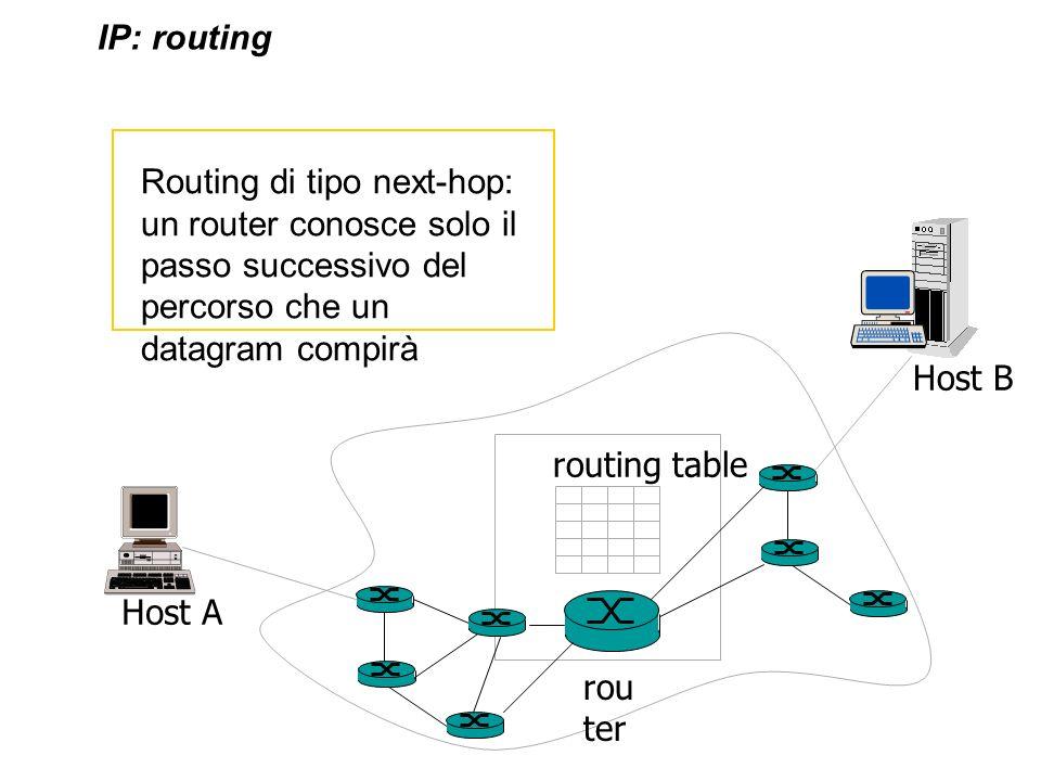 IP: routing Routing di tipo next-hop: un router conosce solo il passo successivo del percorso che un datagram compirà.