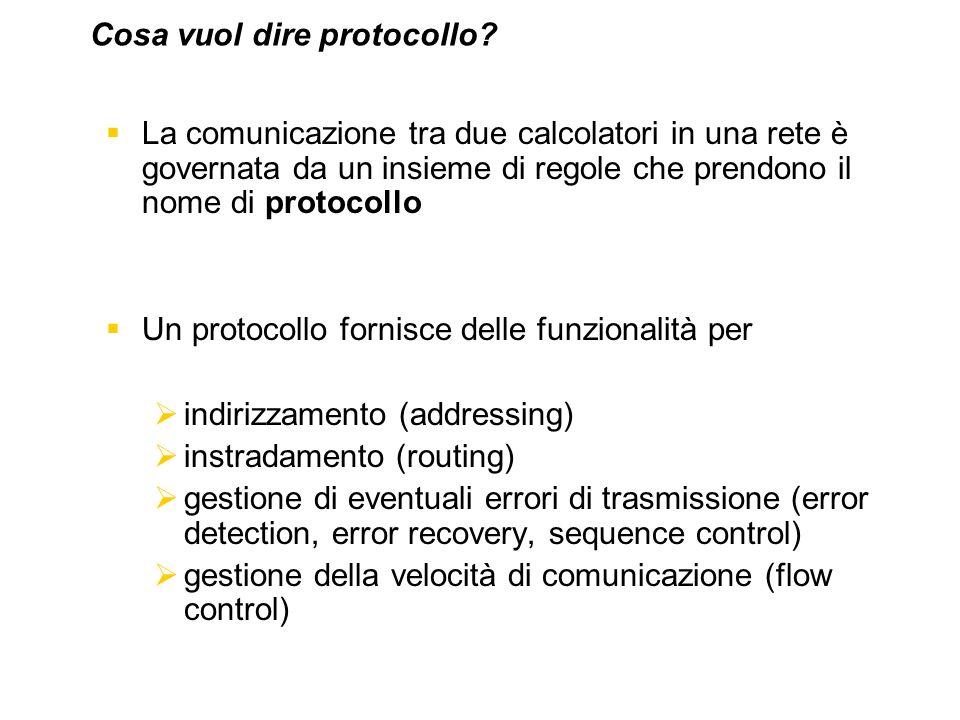 Cosa vuol dire protocollo