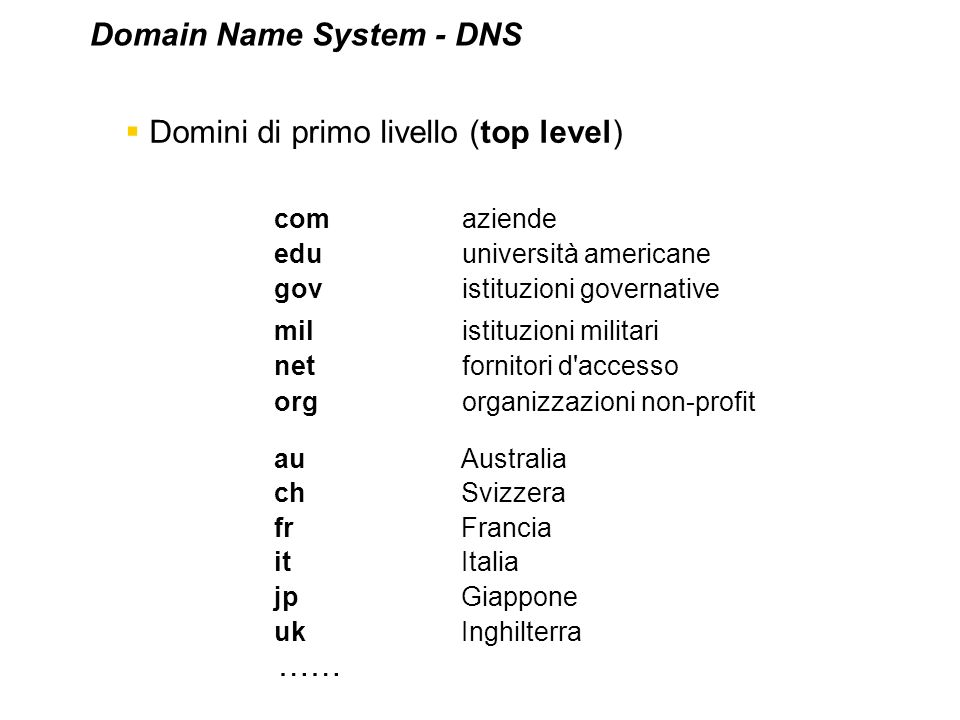 Domini di primo livello (top level)