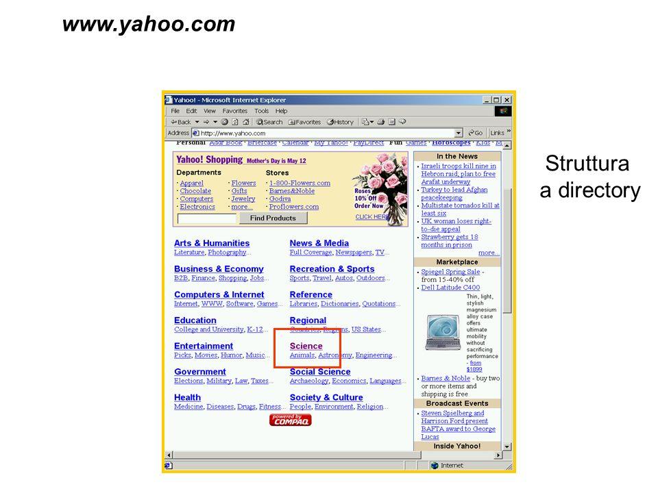 www.yahoo.com Struttura a directory