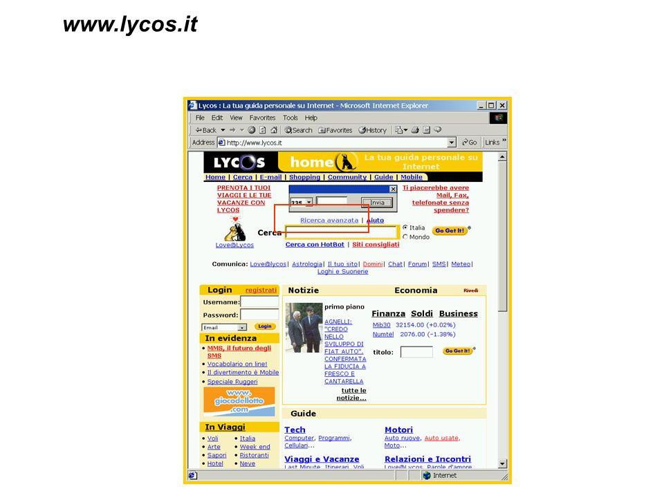www.lycos.it