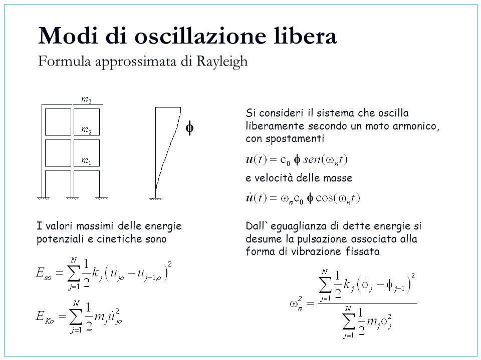 Modi di oscillazione libera Formula approssimata di Rayleigh
