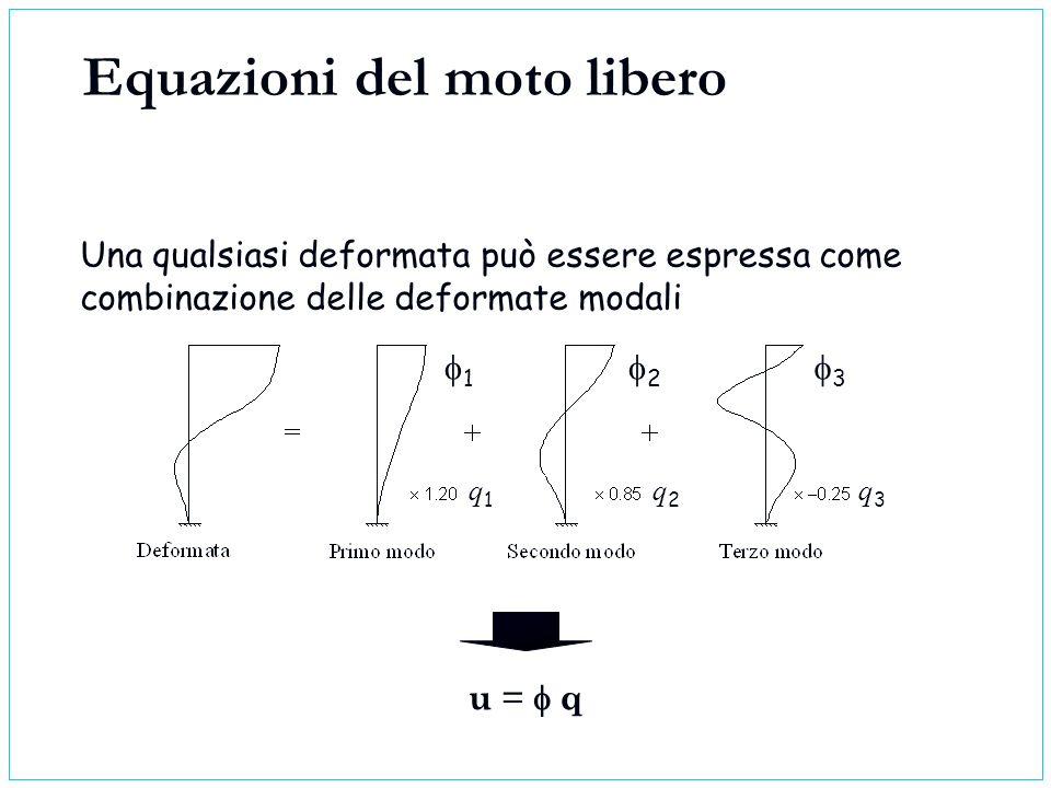 Equazioni del moto libero