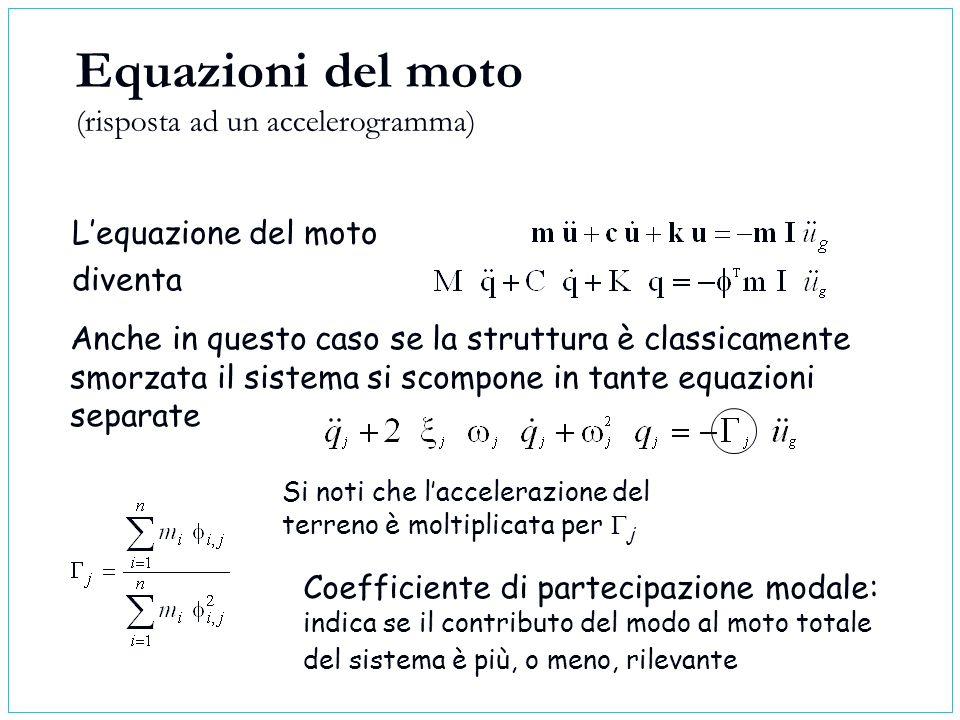 Equazioni del moto (risposta ad un accelerogramma)