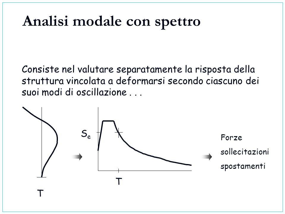 Analisi modale con spettro