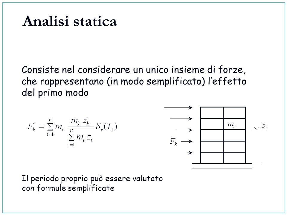 Analisi statica Consiste nel considerare un unico insieme di forze, che rappresentano (in modo semplificato) l'effetto del primo modo.