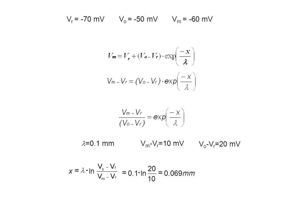 Vr = -70 mV Vo = -50 mV Vm = -60 mVl=0.1 mm. Vm-Vr=10 mV. Vo-Vr=20 mV. = l. × 20. x. ln.