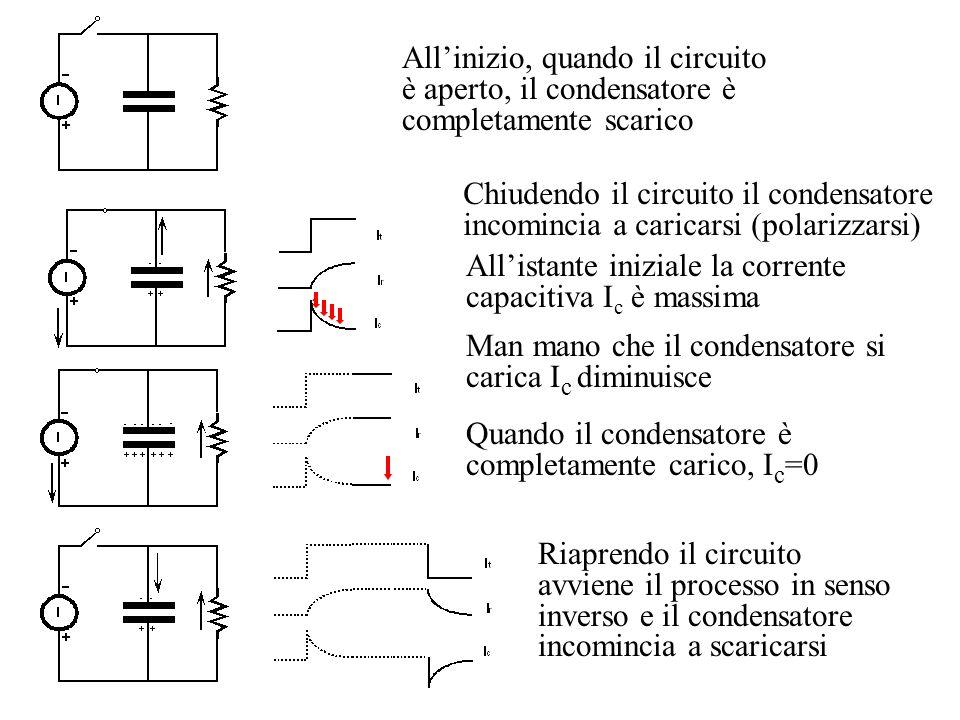 All'inizio, quando il circuito è aperto, il condensatore è completamente scarico