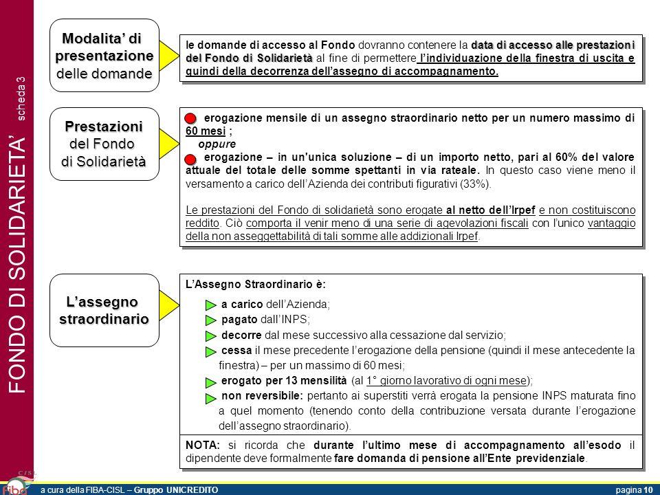 FONDO DI SOLIDARIETA' scheda 3