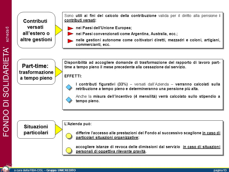 FONDO DI SOLIDARIETA' scheda 6