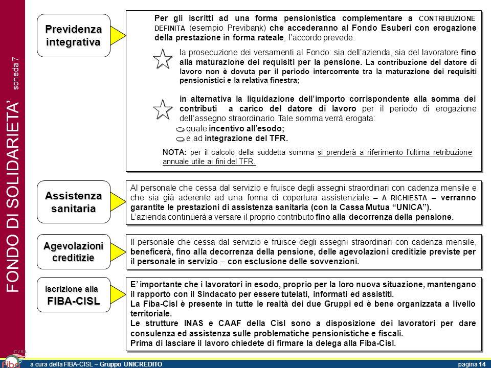 FONDO DI SOLIDARIETA' scheda 7