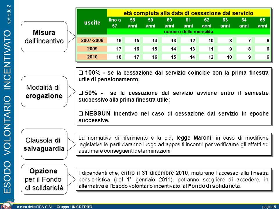 ESODO VOLONTARIO INCENTIVATO scheda 2