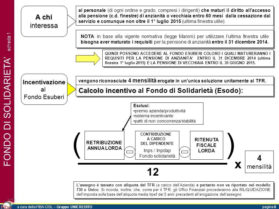 FONDO DI SOLIDARIETA' scheda 1
