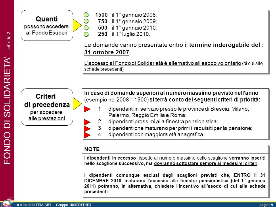 FONDO DI SOLIDARIETA' scheda 2