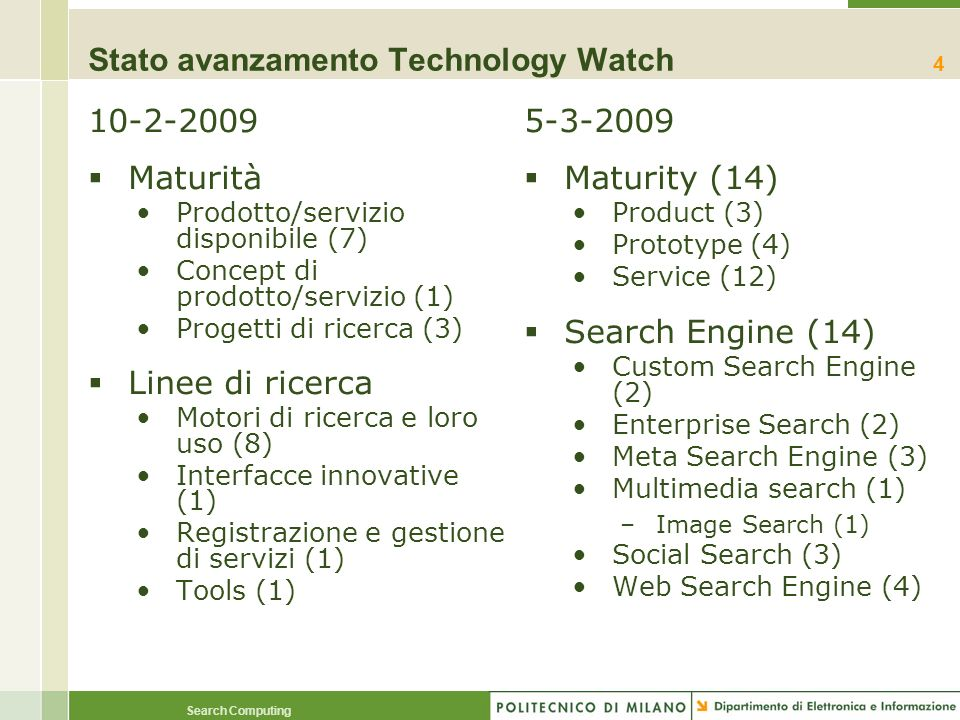 Stato avanzamento Technology Watch