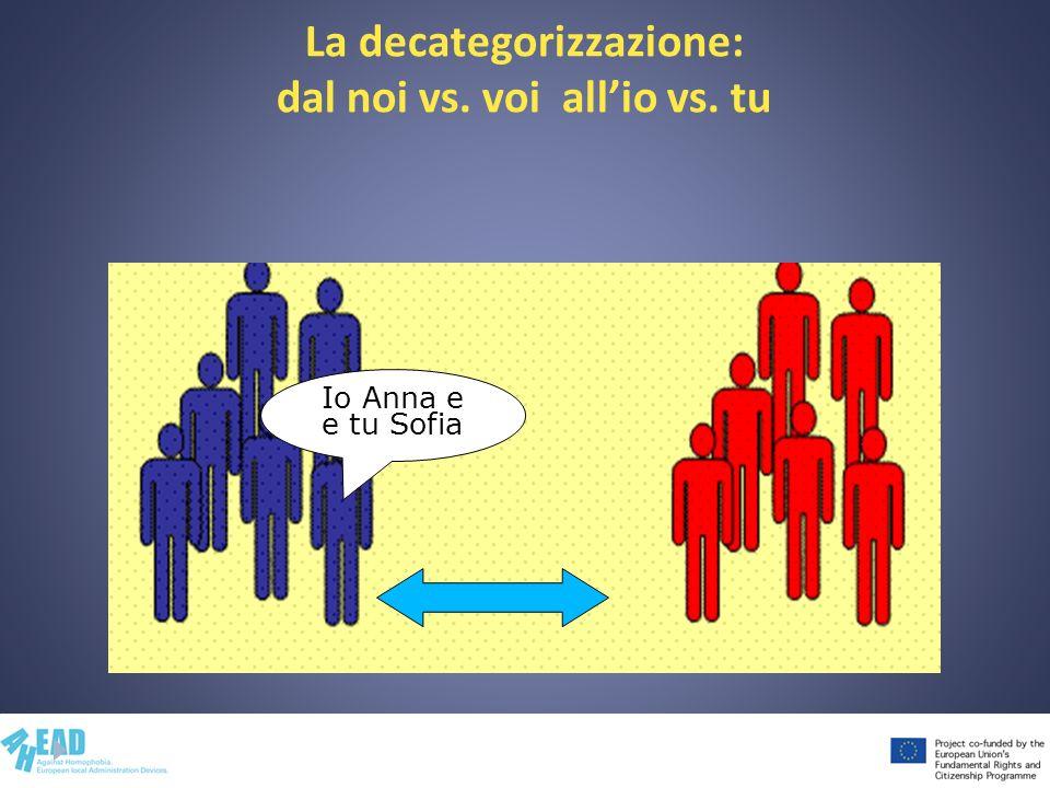 La decategorizzazione: dal noi vs. voi all'io vs. tu