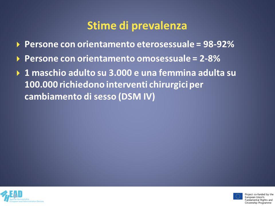 Stime di prevalenza Persone con orientamento eterosessuale = 98-92%