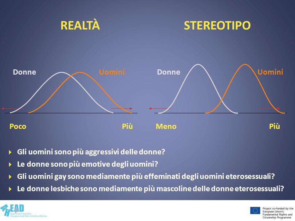 REALTÀ STEREOTIPO Poco Più Meno Donne Uomini