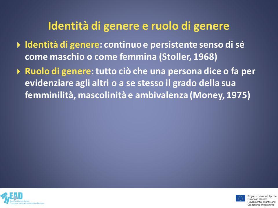 Identità di genere e ruolo di genere
