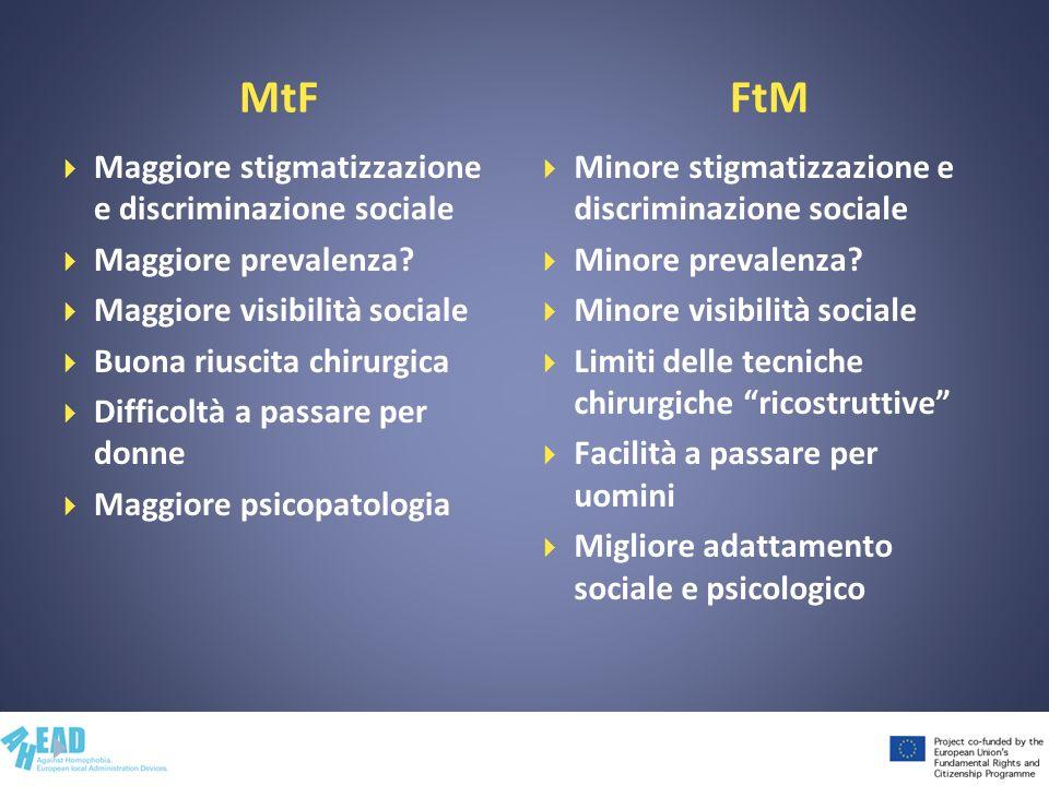 MtF FtM Maggiore stigmatizzazione e discriminazione sociale