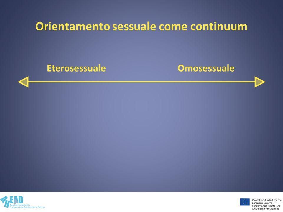 Orientamento sessuale come continuum