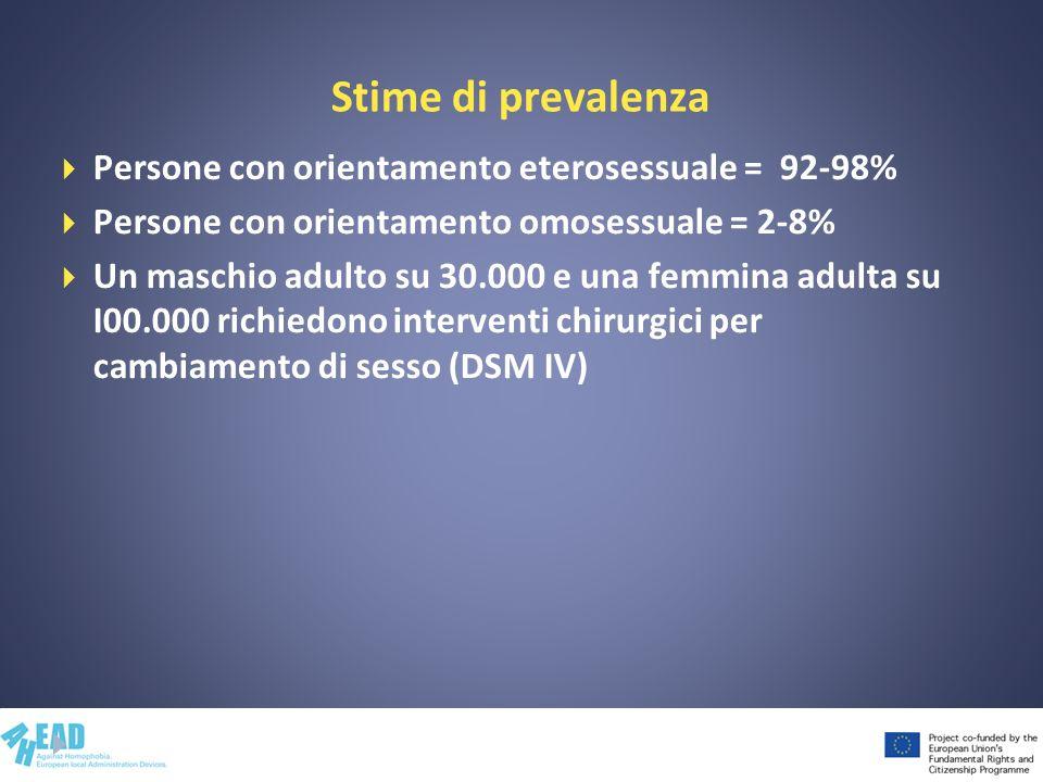 Stime di prevalenza Persone con orientamento eterosessuale = 92-98%