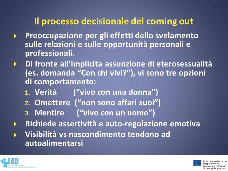 Il processo decisionale del coming out