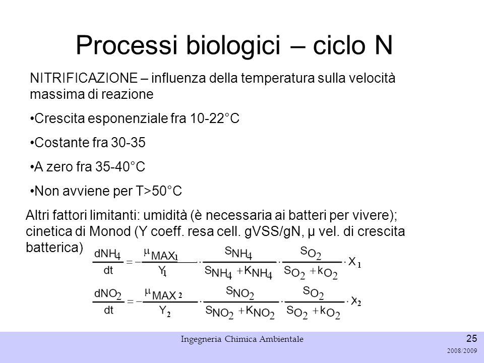 Processi biologici – ciclo N