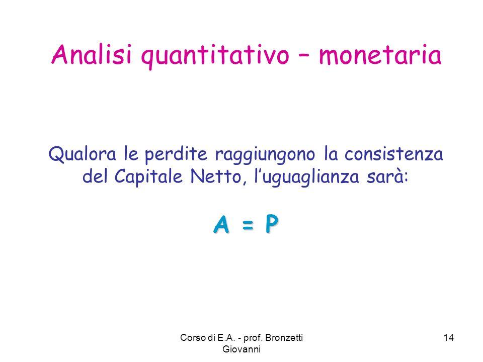 Analisi quantitativo – monetaria