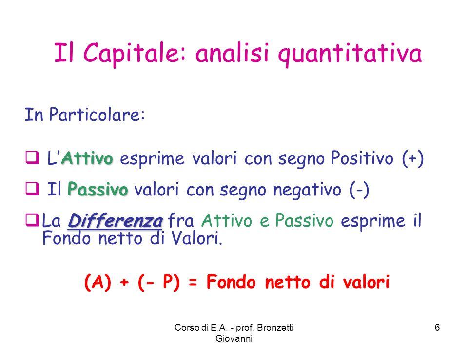 (A) + (- P) = Fondo netto di valori