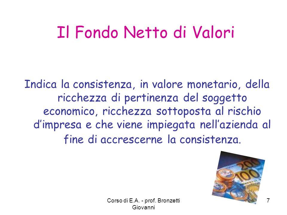 Il Fondo Netto di Valori