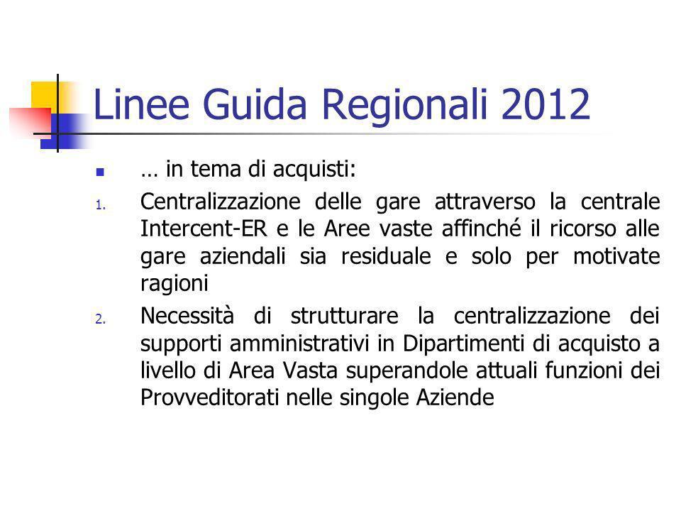 Linee Guida Regionali 2012 … in tema di acquisti: