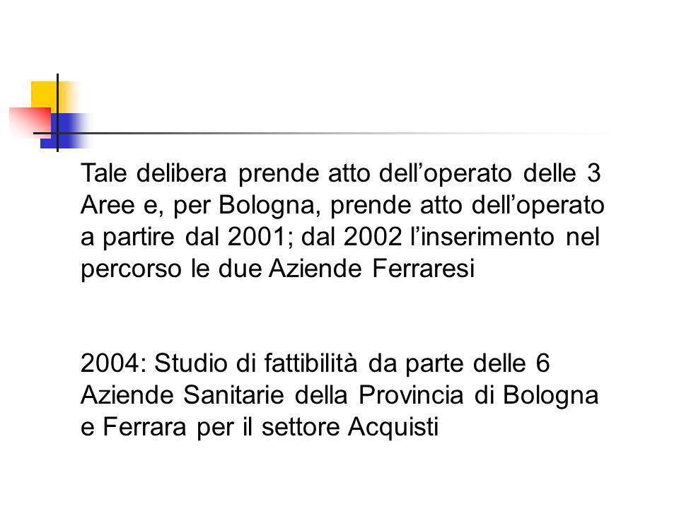 Tale delibera prende atto dell'operato delle 3 Aree e, per Bologna, prende atto dell'operato a partire dal 2001; dal 2002 l'inserimento nel percorso le due Aziende Ferraresi