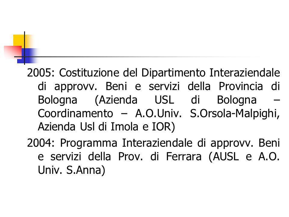 2005: Costituzione del Dipartimento Interaziendale di approvv